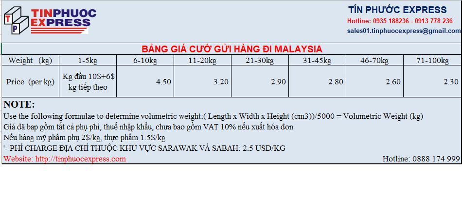 Gửi hàng đi Malaysia bao nhiêu 1kg tại Hồ Chí Minh